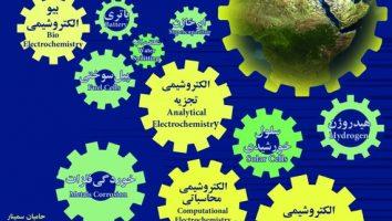 چهاردهمین سمینار سالانه الکتروشیمی ایران، آذر ۹۷